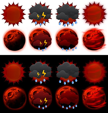 Red Sun Weather Iconset