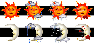faces Weather Iconset