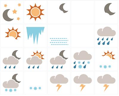 Zooper Bold Weather Iconset