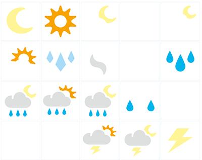 Zooper Color Weather Minimal Iconset