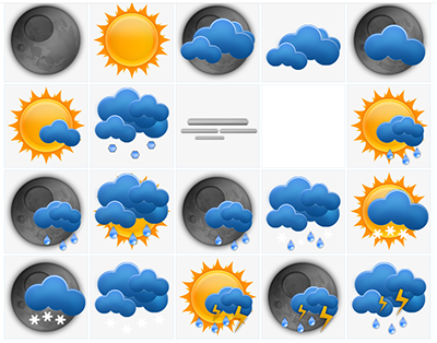 Zooper Weezle Weather Iconset