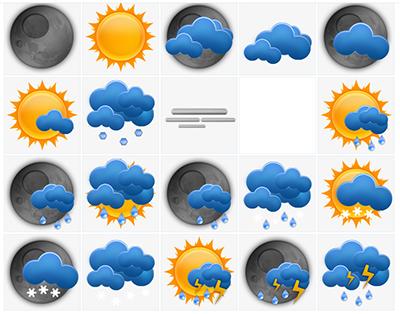 Zooper Weezle Weather Iconset