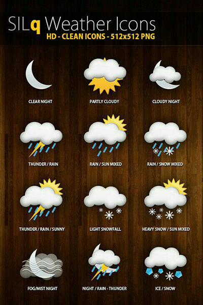 Zooper SILq Weather Iconset